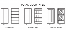 Historic Plank Door Construction