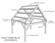 Basic Timber Frame